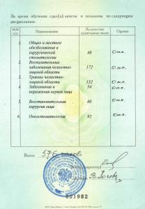 Приложение к диплому по хир стом 2