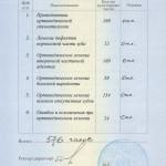 Приложение к диплому по ортопедич стом ч2